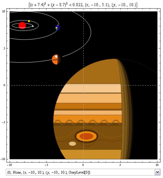 [그래프] 목성을 중심으로한 태양계의 모습.png