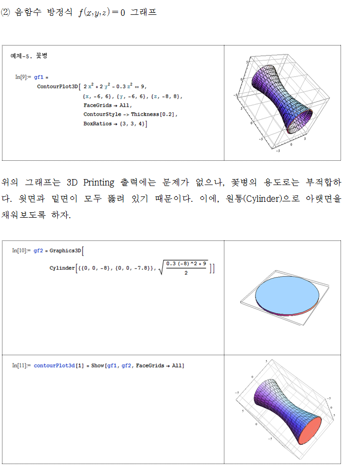 3_ContourPlot3D_음함수모델링_1.png