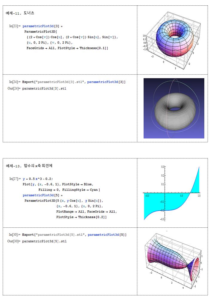 4_ParametricPlot3D_매개변수모델링_3.png