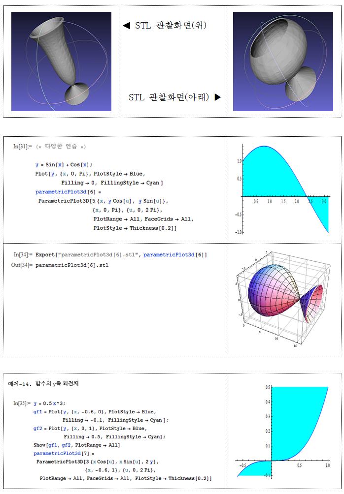 4_ParametricPlot3D_매개변수모델링_4.png