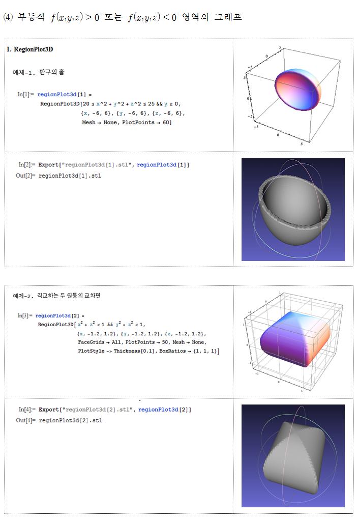 5_RegionPlot3D_부등식영역모델링_1.png