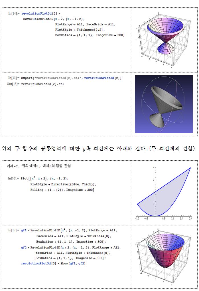 6_RevolutionPlot3D_함수의y축회전체모델링_2.png