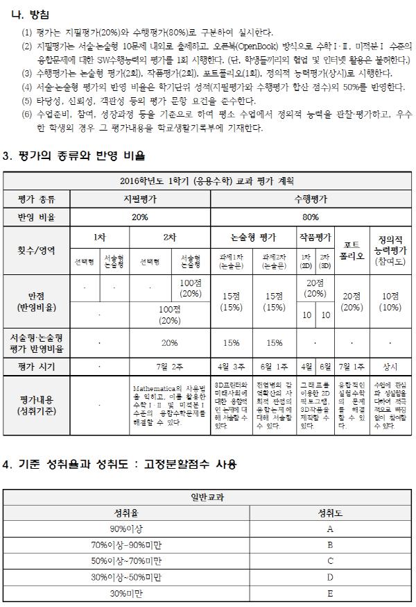 600_사본 -응용수학평가계획002.png