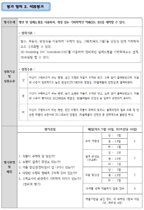 600_사본 -응용수학평가계획005.png