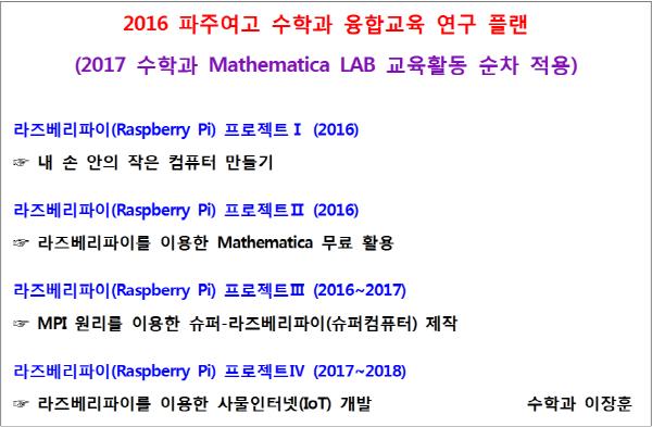 600_2016 파주여고 수학과 융합교육 사전연구_001.png