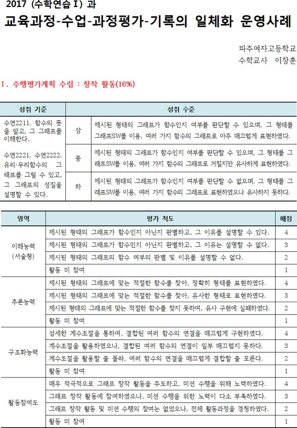 2017 수학연습1(수행평가운영사례_창작활동)001.png