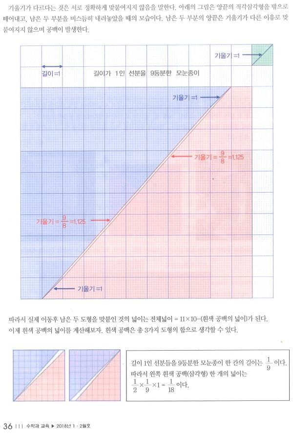 600_사본 -수학과교육_2018.01월호_ (4).jpg